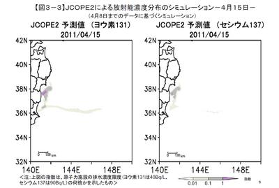 JCOPE2_0415.png